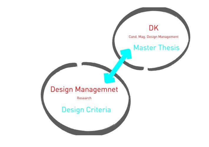 DK DSKD